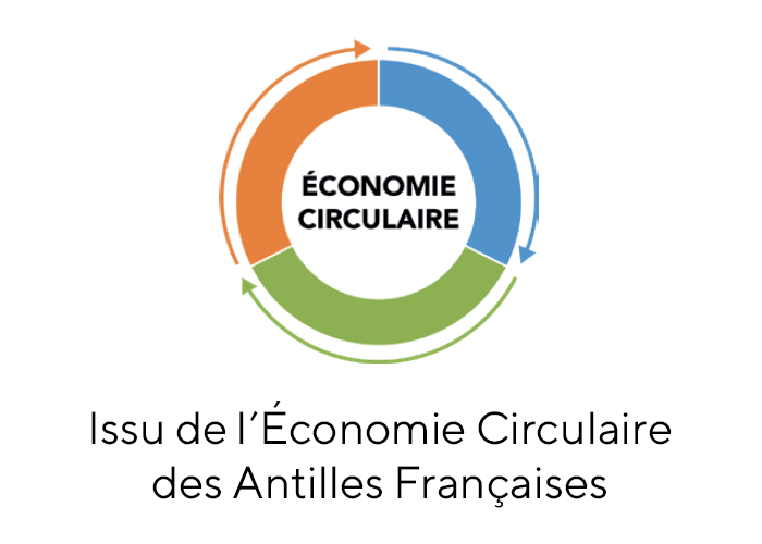 Issu de l'Économie Circulaire des Antilles Françaises